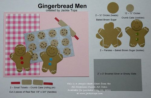 Gingerbread - Sample Cheat Sheet